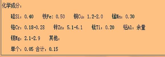 7075铝板化学成分