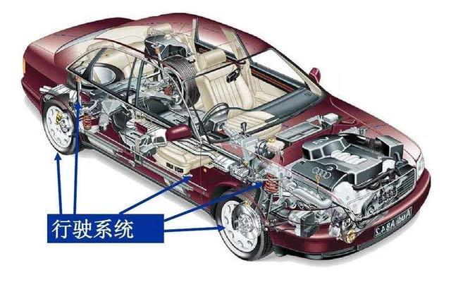 5052铝板厂家_汽车轻量化的重点是底盘材质的选择
